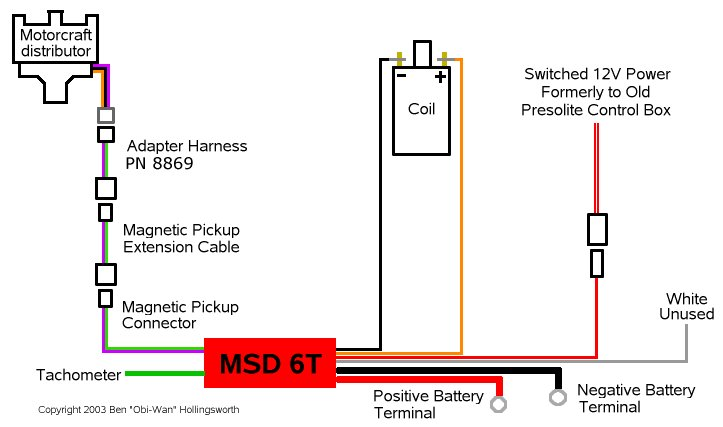 here's the breakdown of which wires go where, following this diagram: